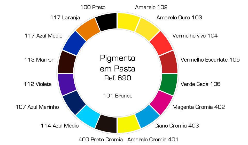 pigmento-em-pasta